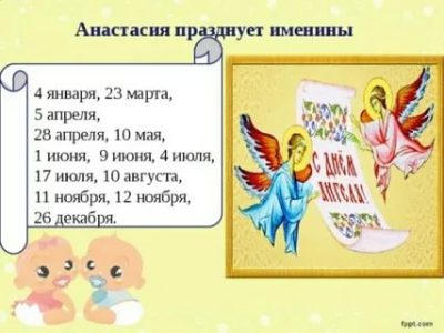 Когда день ангела у Насти