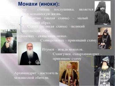 Чем отличается Схимонах от монаха