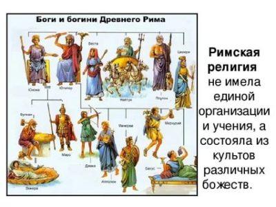 Какие боги были в Древнем Риме