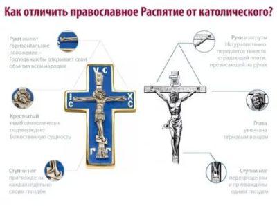 Что написано на католическом кресте