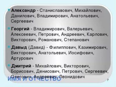 Какое имя подходит к отчеству Данилович