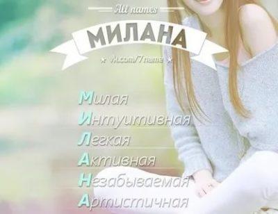 Что означает это имя Милана