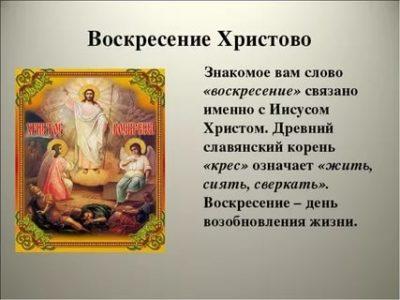 Что означают слова Христос воскрес