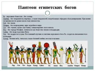 Как египтяне называли своего главного бога