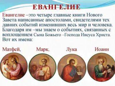 Кто написал Евангелие
