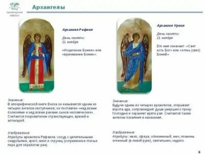 Сколько Архангелов в православии