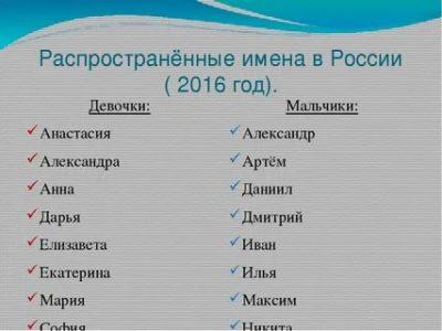 Какие имена самые распространенные в России