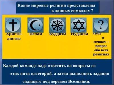 Какие есть религии