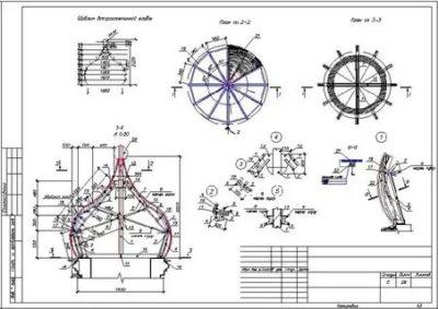 Как правильно писать купола