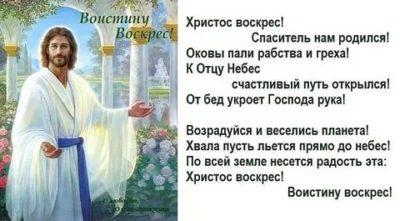 Как правильно писать Христос воскрес