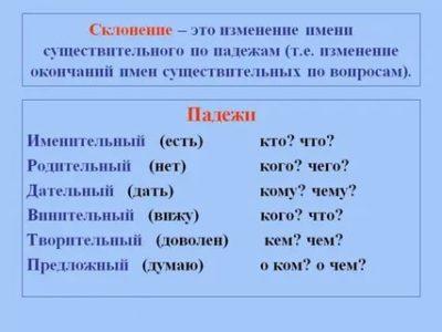 Как склонять имя Евгений