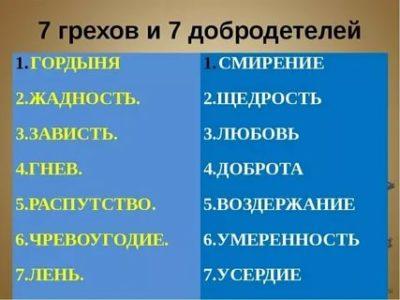 Какие есть 7 грехов