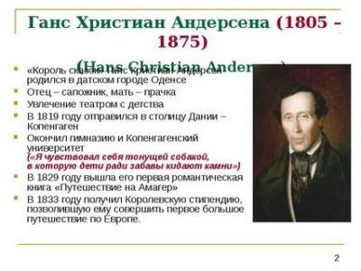 Какой национальности был Ганс Христиан Андерсен
