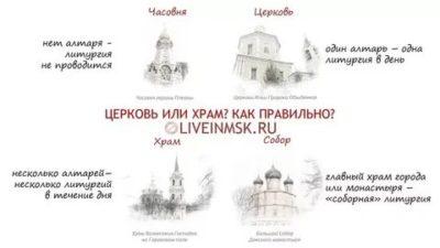 В чем разница храма от церкви