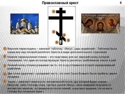 Почему у православного креста