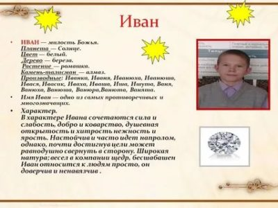 Что означает мое имя Иван