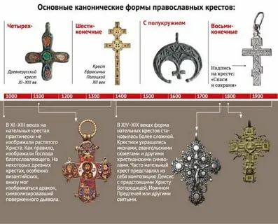 Почему православные носят крест