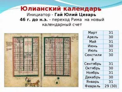 В каком году был введен юлианский календарь