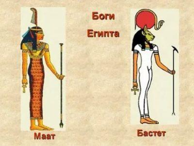 Как звали богов Египта