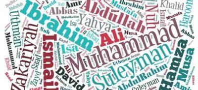 Что означает имя Халид
