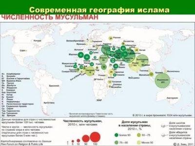 Какие страны относятся к Исламу