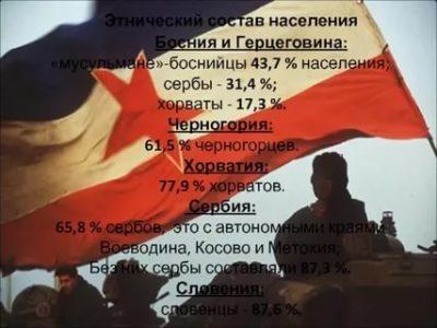 Кто мусульмане сербы или хорваты