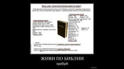 Сколько было Библий