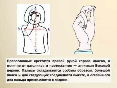 Как правильно держать пальцы при крещении