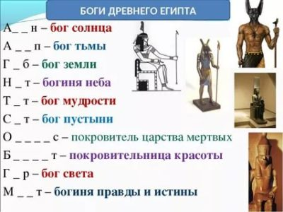 Какие боги были в Египте