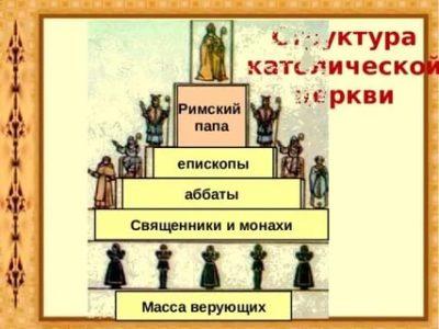 Кто такие епископы и аббаты